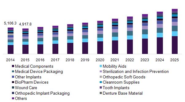 us-medical-plastics-market.png