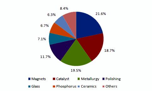 rare-earth-elements-market.png