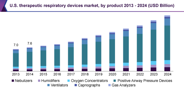 us-therapeutic-respiratory-devices-market.png