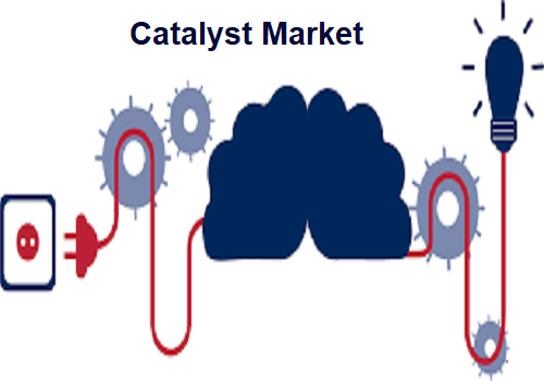 Catalyst Market