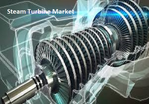 Steam Turbine Market