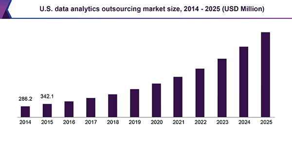 Data-analytics-outsourcing-market.png