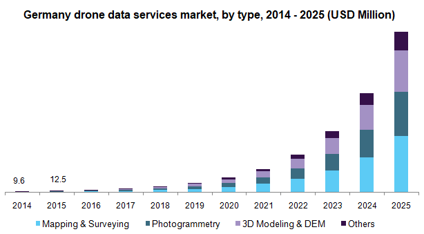 drone-data-services-market.png