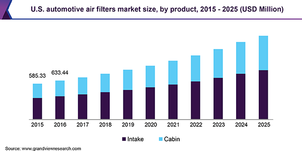 us-automotive-air-filters-market.png