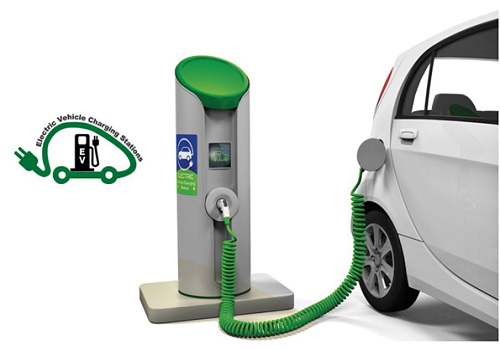 Electric Vehicle (EV) Charging Infrastructure Market.jpg